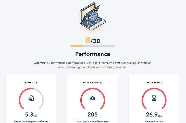 Website Grader Performance-1